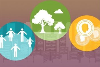 ekon i soc kohezija